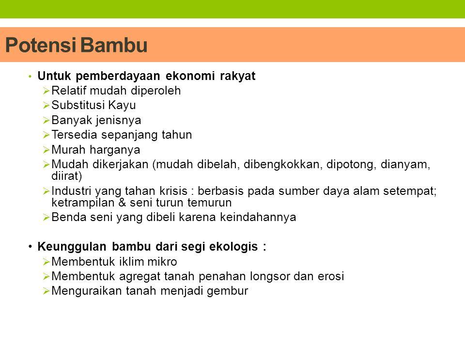 Potensi Bambu Untuk pemberdayaan ekonomi rakyat