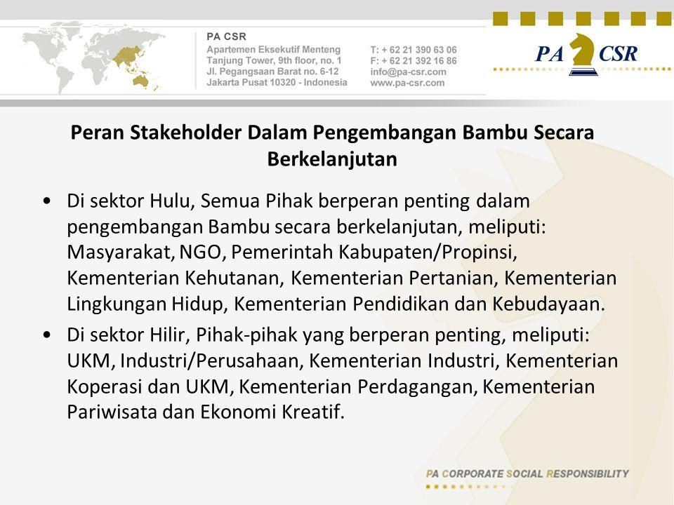 Peran Stakeholder Dalam Pengembangan Bambu Secara Berkelanjutan