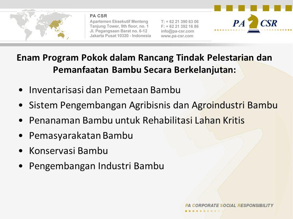 Inventarisasi dan Pemetaan Bambu