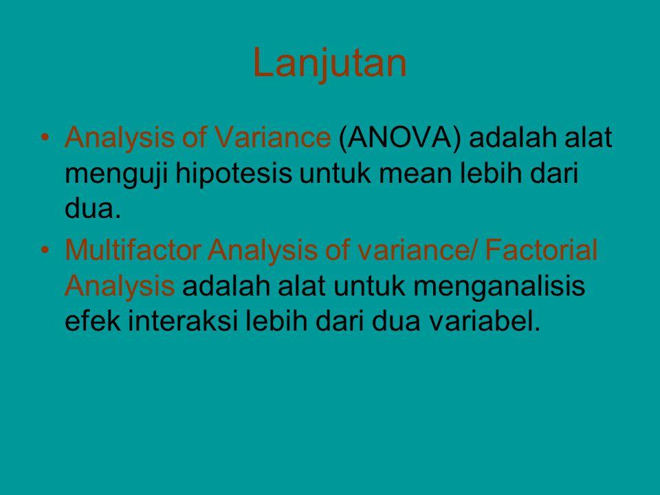 Lanjutan Analysis of Variance (ANOVA) adalah alat menguji hipotesis untuk mean lebih dari dua.