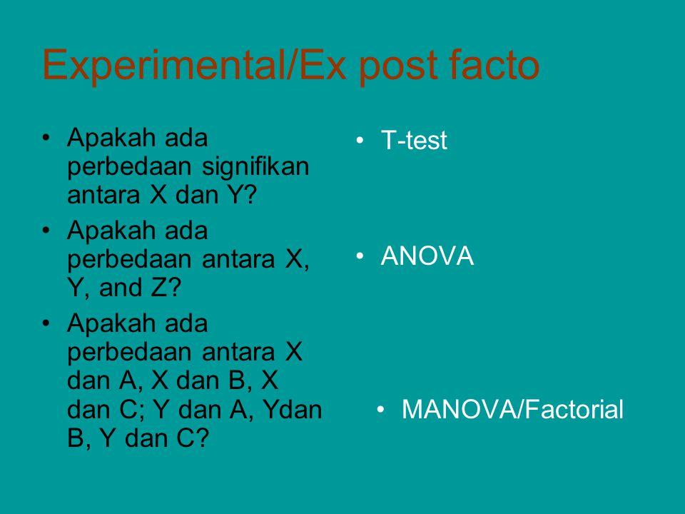 Experimental/Ex post facto