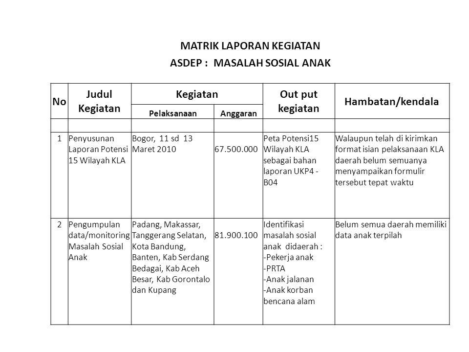 MATRIK LAPORAN KEGIATAN ASDEP : MASALAH SOSIAL ANAK
