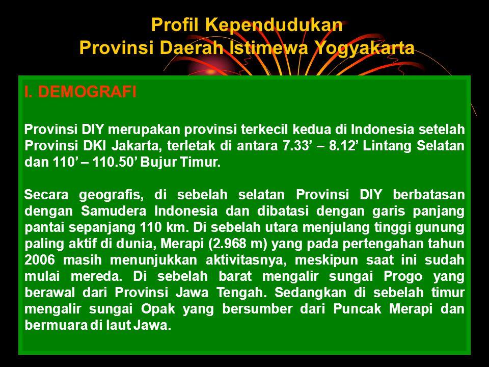 Provinsi Daerah Istimewa Yogyakarta