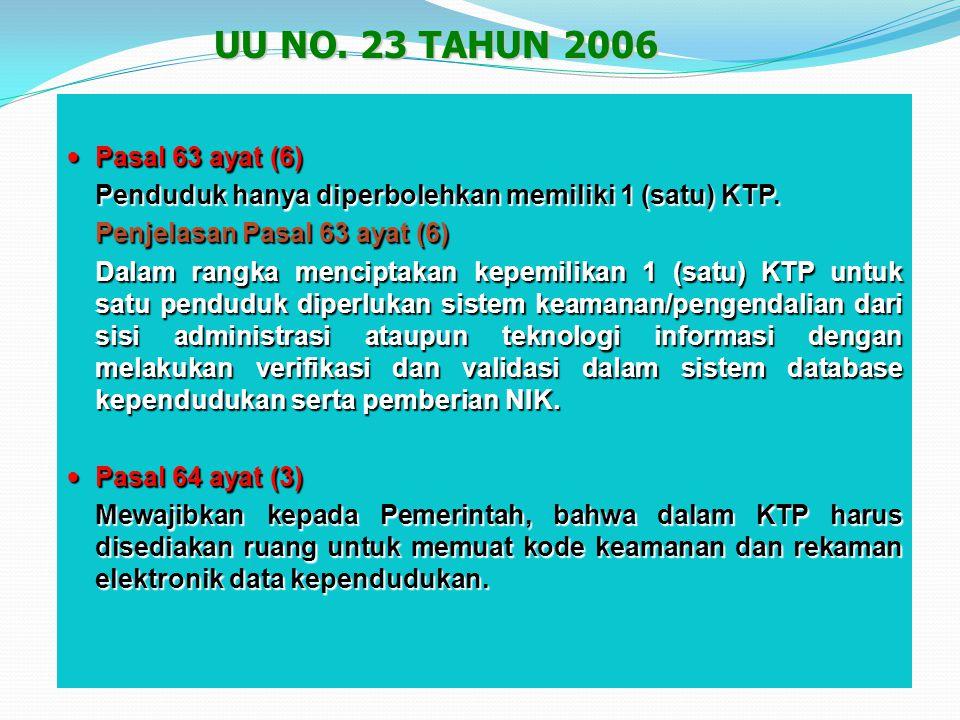 UU NO. 23 TAHUN 2006 Pasal 63 ayat (6)