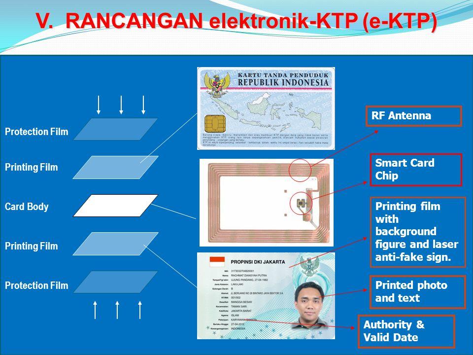 V. RANCANGAN elektronik-KTP (e-KTP)