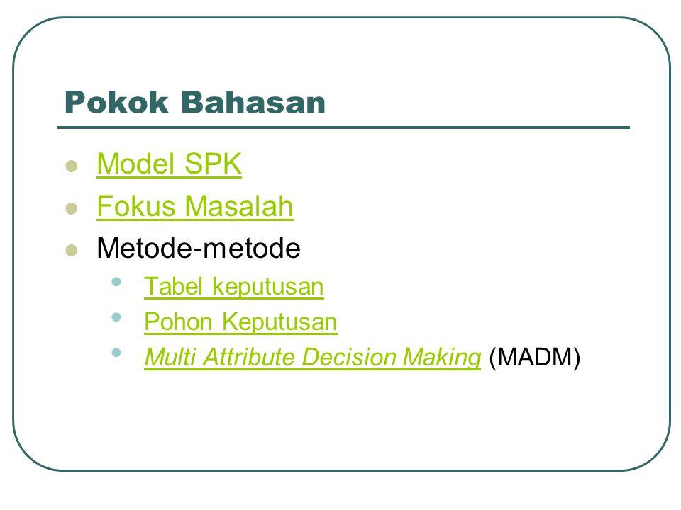 Pokok Bahasan Model SPK Fokus Masalah Metode-metode Tabel keputusan