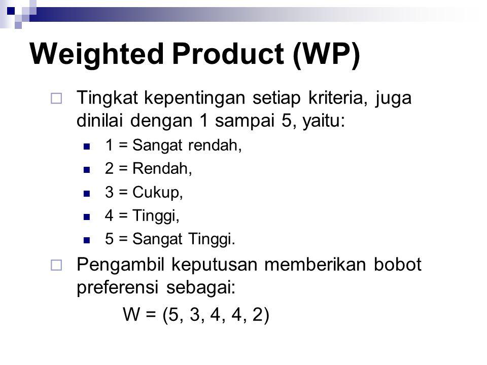 Weighted Product (WP) Tingkat kepentingan setiap kriteria, juga dinilai dengan 1 sampai 5, yaitu: 1 = Sangat rendah,