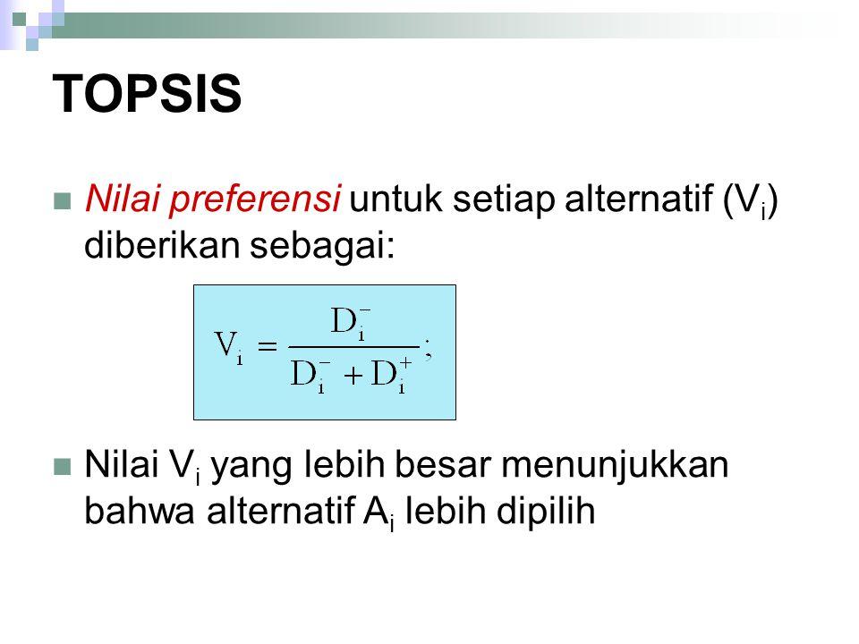 TOPSIS Nilai preferensi untuk setiap alternatif (Vi) diberikan sebagai: Nilai Vi yang lebih besar menunjukkan bahwa alternatif Ai lebih dipilih.
