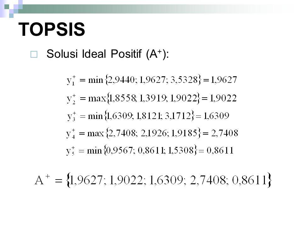 TOPSIS Solusi Ideal Positif (A+):