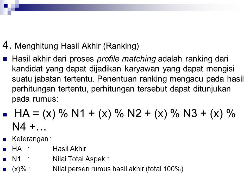 4. Menghitung Hasil Akhir (Ranking)