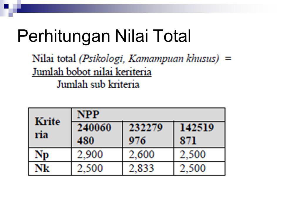 Perhitungan Nilai Total