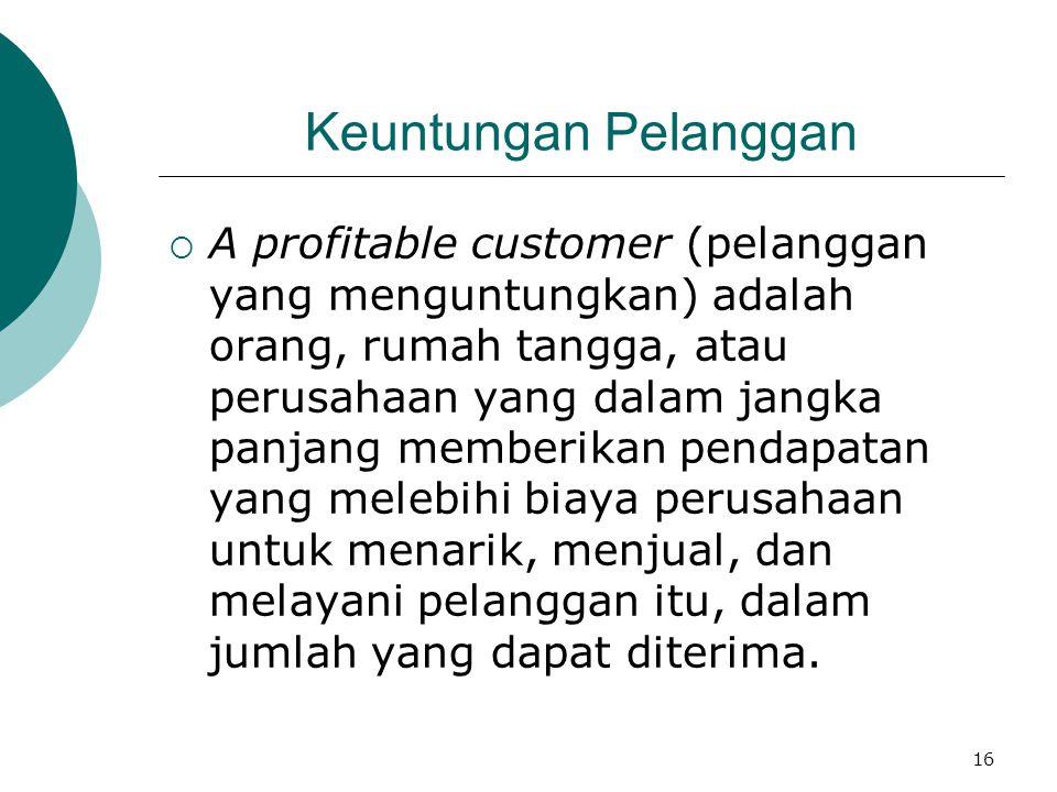 Keuntungan Pelanggan