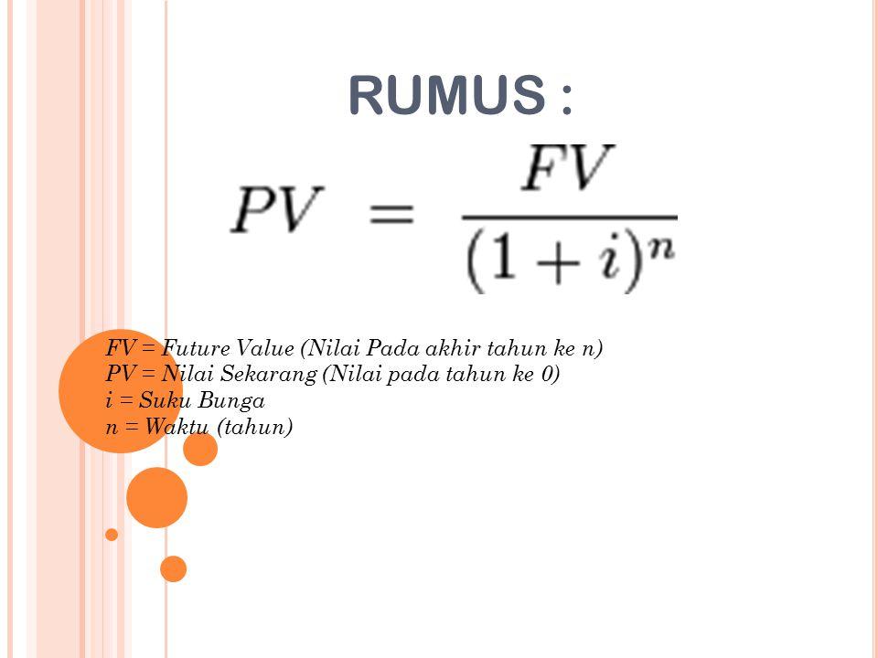 RUMUS : FV = Future Value (Nilai Pada akhir tahun ke n)