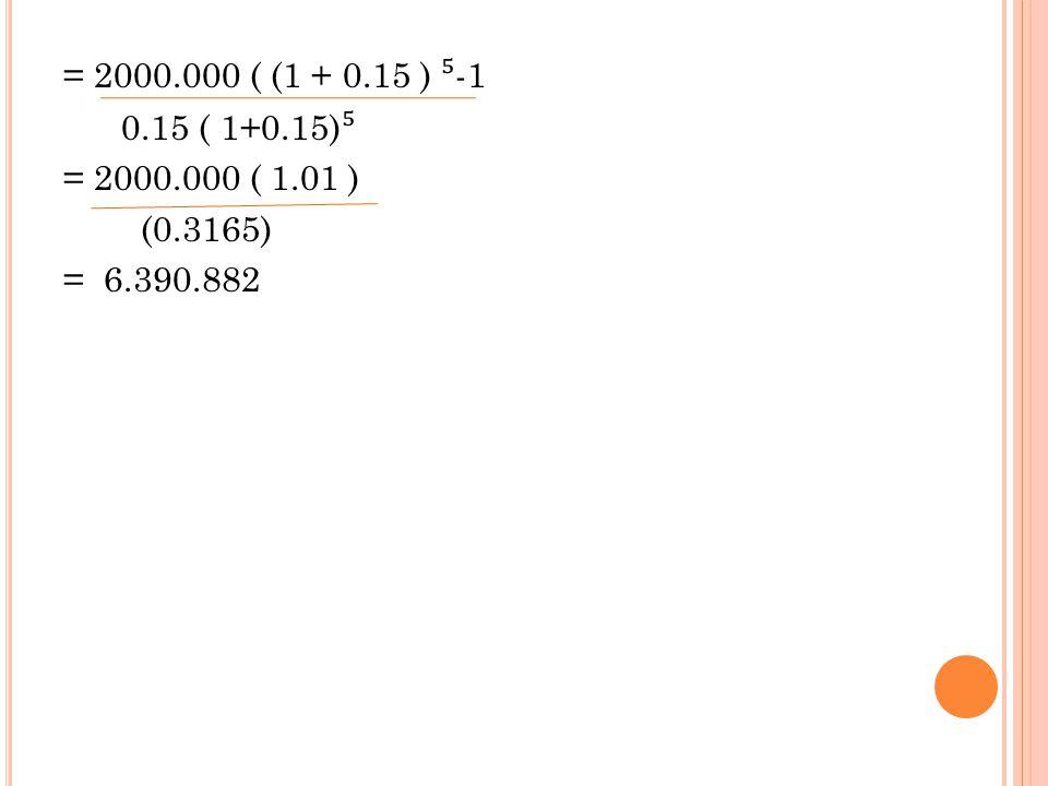 = 2000.000 ( (1 + 0.15 ) ⁵-1 0.15 ( 1+0.15)⁵ = 2000.000 ( 1.01 ) (0.3165) = 6.390.882