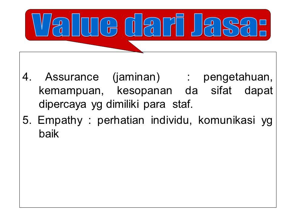 Value dari Jasa: 4. Assurance (jaminan) : pengetahuan, kemampuan, kesopanan da sifat dapat dipercaya yg dimiliki para staf.