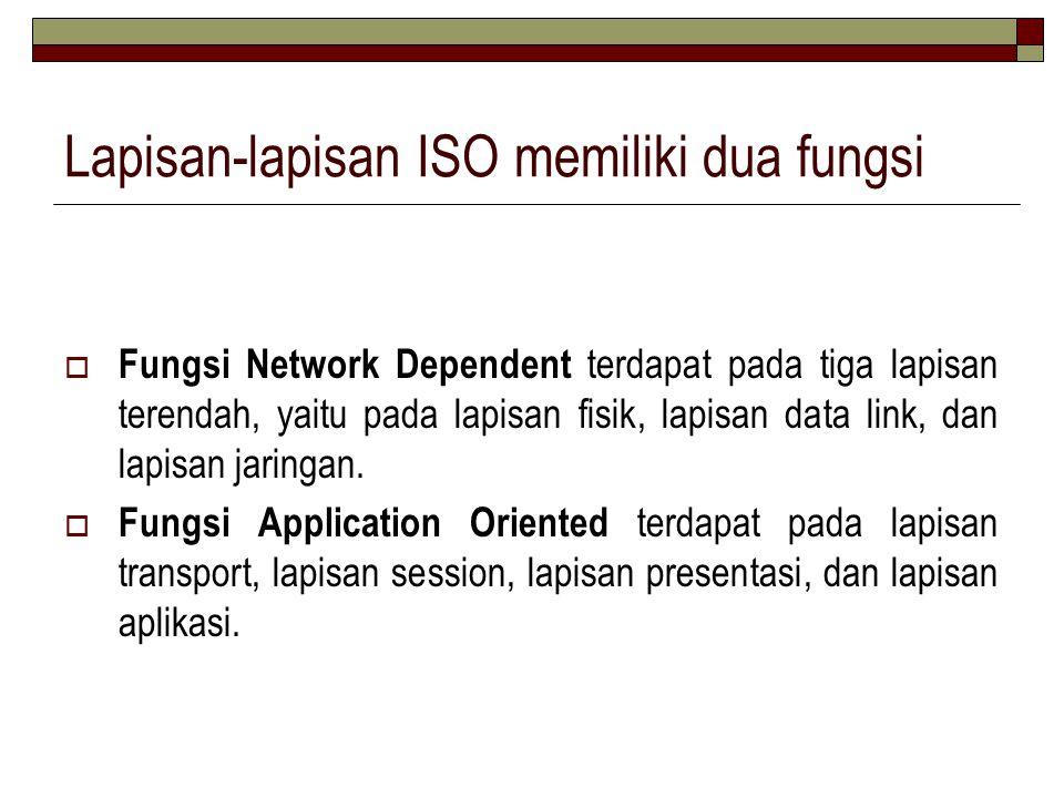 Lapisan-lapisan ISO memiliki dua fungsi