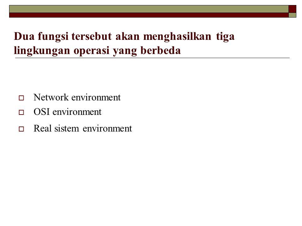 Dua fungsi tersebut akan menghasilkan tiga lingkungan operasi yang berbeda