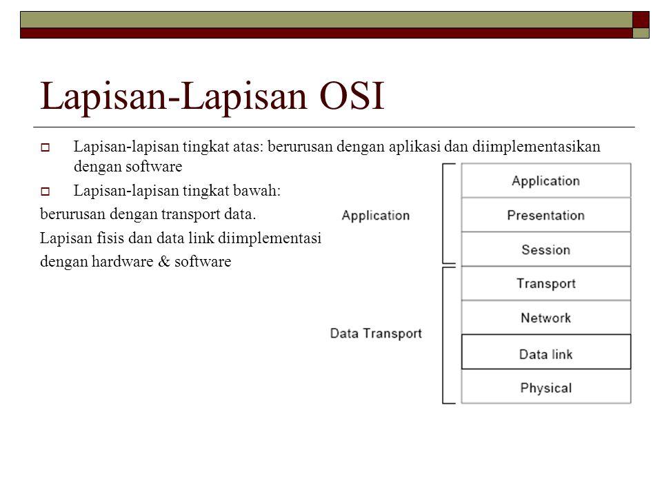 Lapisan-Lapisan OSI Lapisan-lapisan tingkat atas: berurusan dengan aplikasi dan diimplementasikan dengan software.