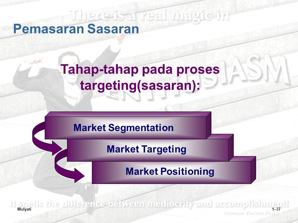 Tahap-tahap pada proses targeting(sasaran):