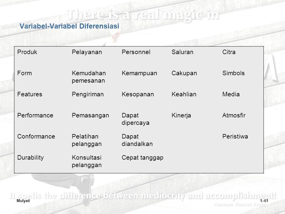 Variabel-Variabel Diferensiasi