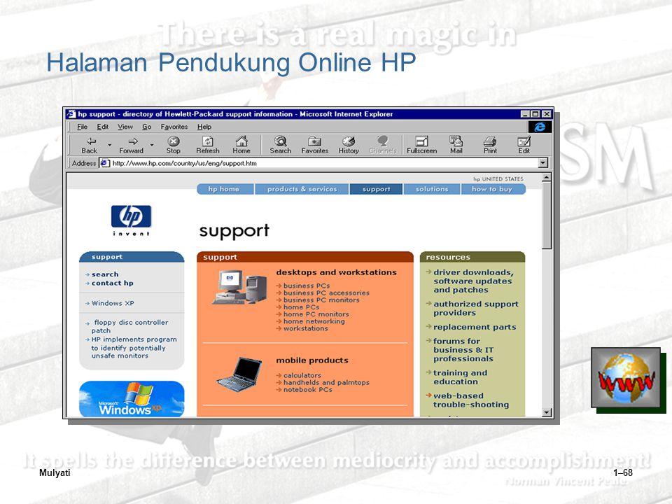 Halaman Pendukung Online HP