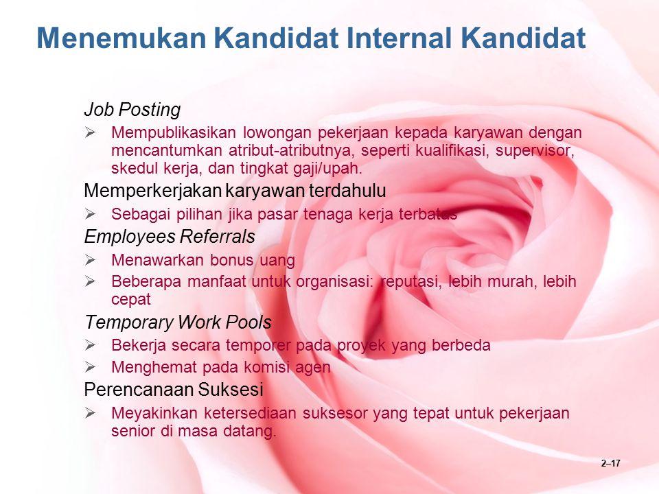 Menemukan Kandidat Internal Kandidat