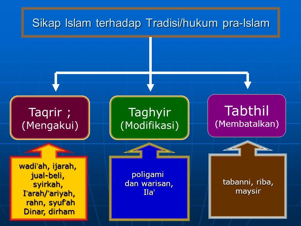 Sikap Islam terhadap Tradisi/hukum pra-Islam