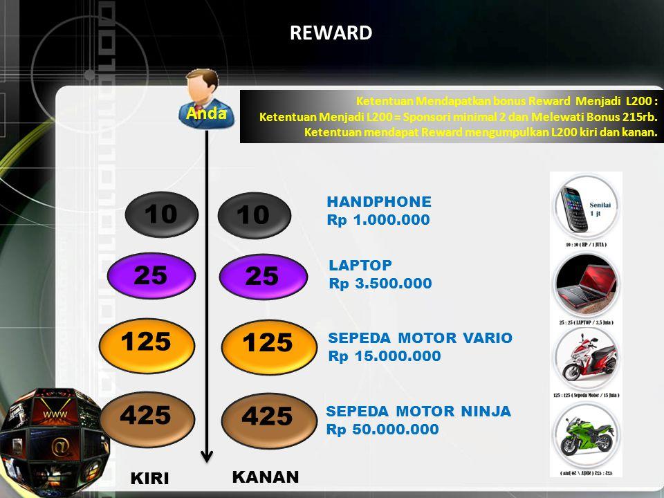 10 10 25 25 125 125 425 425 REWARD Anda KIRI KANAN HANDPHONE