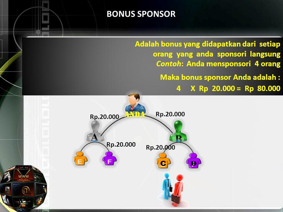 A B BONUS SPONSOR Adalah bonus yang didapatkan dari setiap