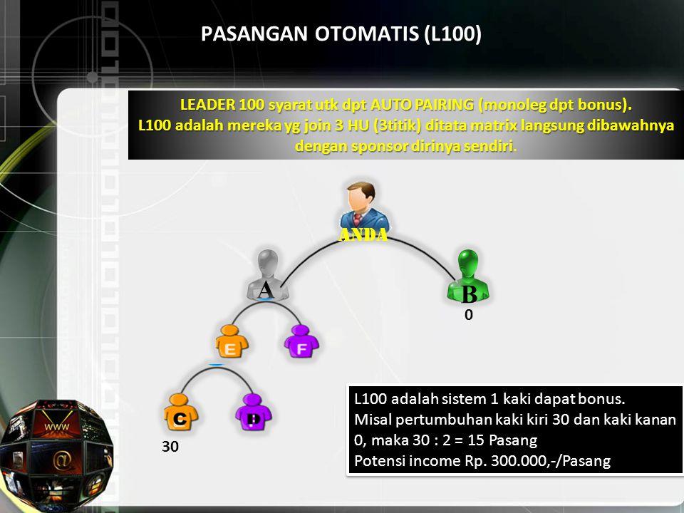 A B PASANGAN OTOMATIS (L100) Anda