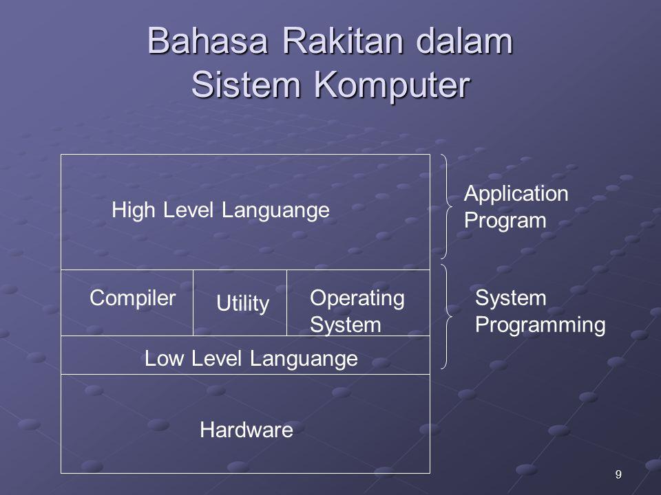Bahasa Rakitan dalam Sistem Komputer