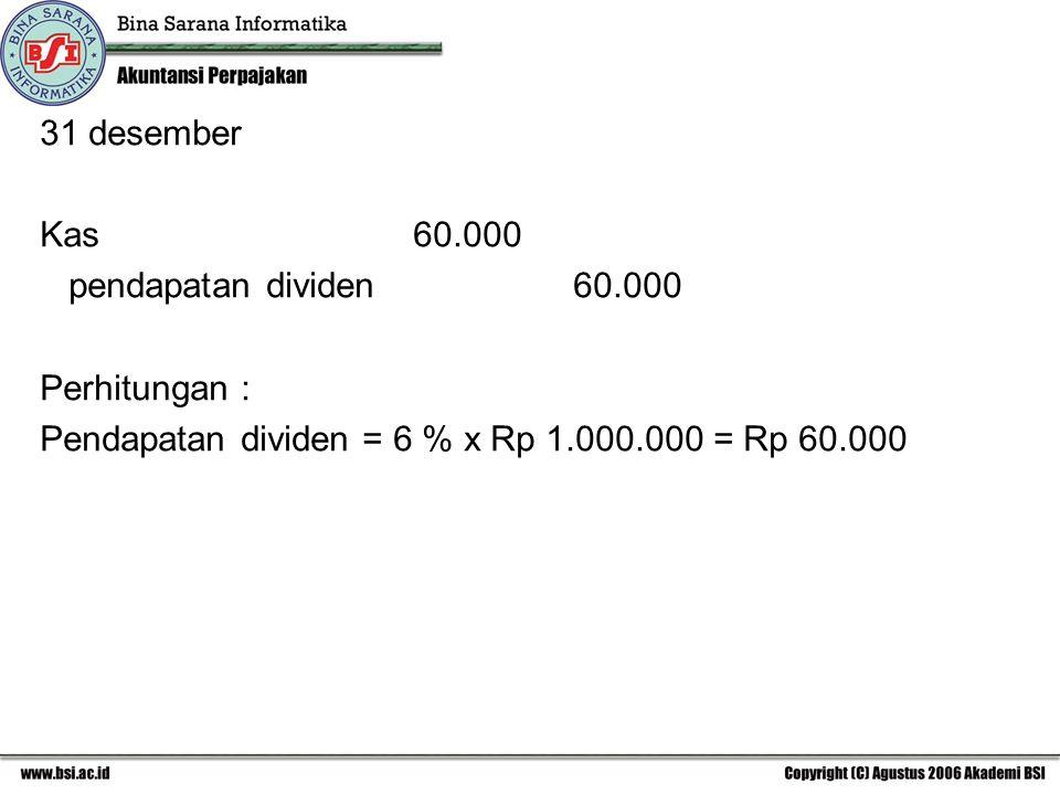 31 desember Kas 60.000. pendapatan dividen 60.000.