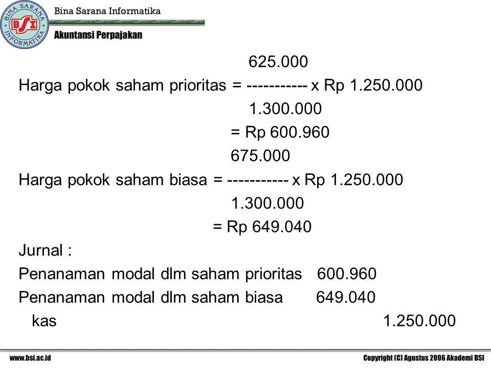 625.000 Harga pokok saham prioritas = ----------- x Rp 1.250.000. 1.300.000. = Rp 600.960. 675.000.