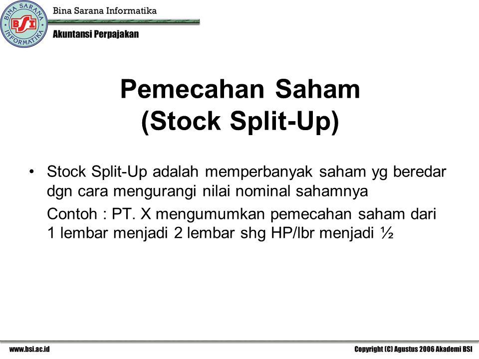Pemecahan Saham (Stock Split-Up)