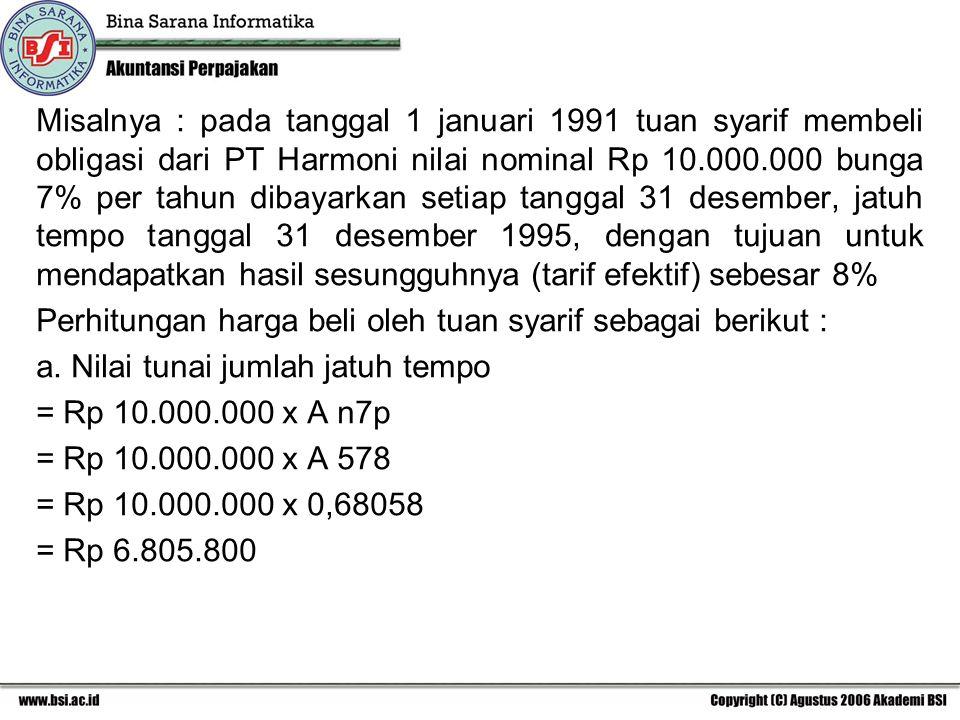 Misalnya : pada tanggal 1 januari 1991 tuan syarif membeli obligasi dari PT Harmoni nilai nominal Rp 10.000.000 bunga 7% per tahun dibayarkan setiap tanggal 31 desember, jatuh tempo tanggal 31 desember 1995, dengan tujuan untuk mendapatkan hasil sesungguhnya (tarif efektif) sebesar 8%