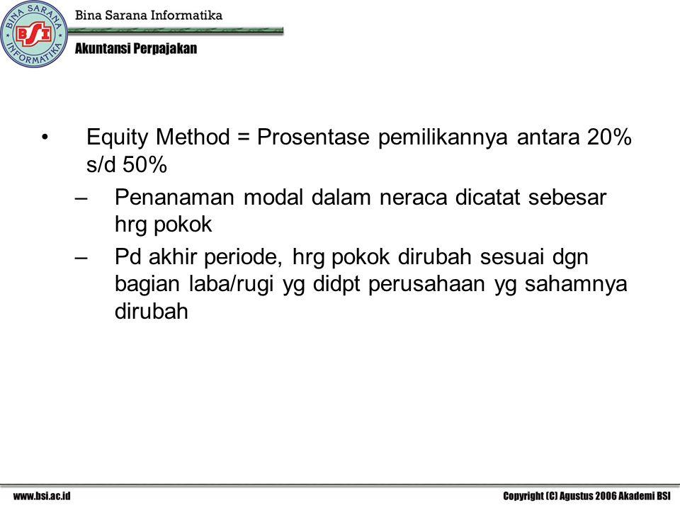 Equity Method = Prosentase pemilikannya antara 20% s/d 50%