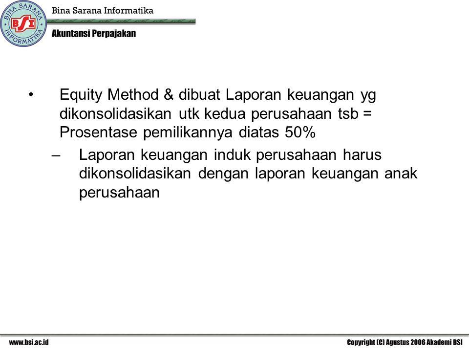 Equity Method & dibuat Laporan keuangan yg dikonsolidasikan utk kedua perusahaan tsb = Prosentase pemilikannya diatas 50%