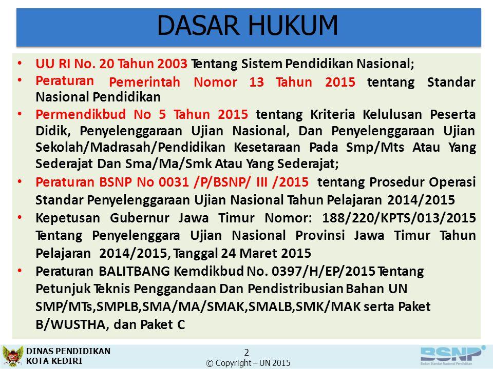 DASAR HUKUM UU RI No. 20 Tahun 2003 Tentang Sistem Pendidikan Nasional; Peraturan. Pemerintah Nomor 13 Tahun 2015 tentang Standar.