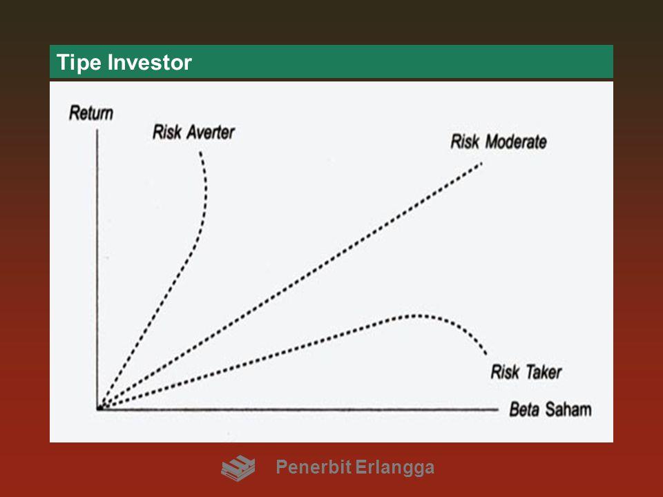 Tipe Investor Penerbit Erlangga