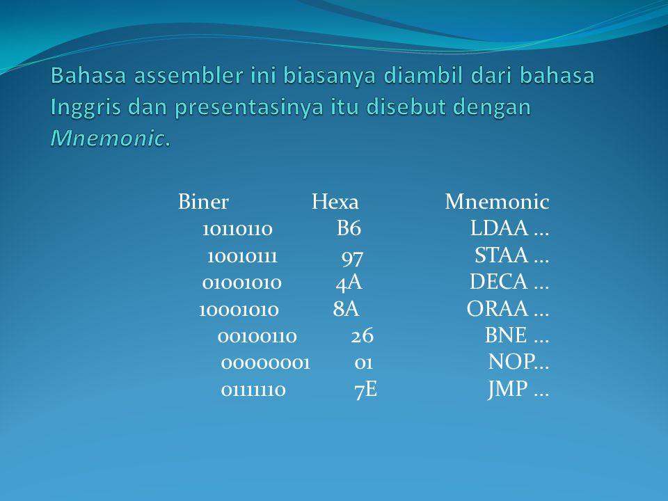 Bahasa assembler ini biasanya diambil dari bahasa Inggris dan presentasinya itu disebut dengan Mnemonic.