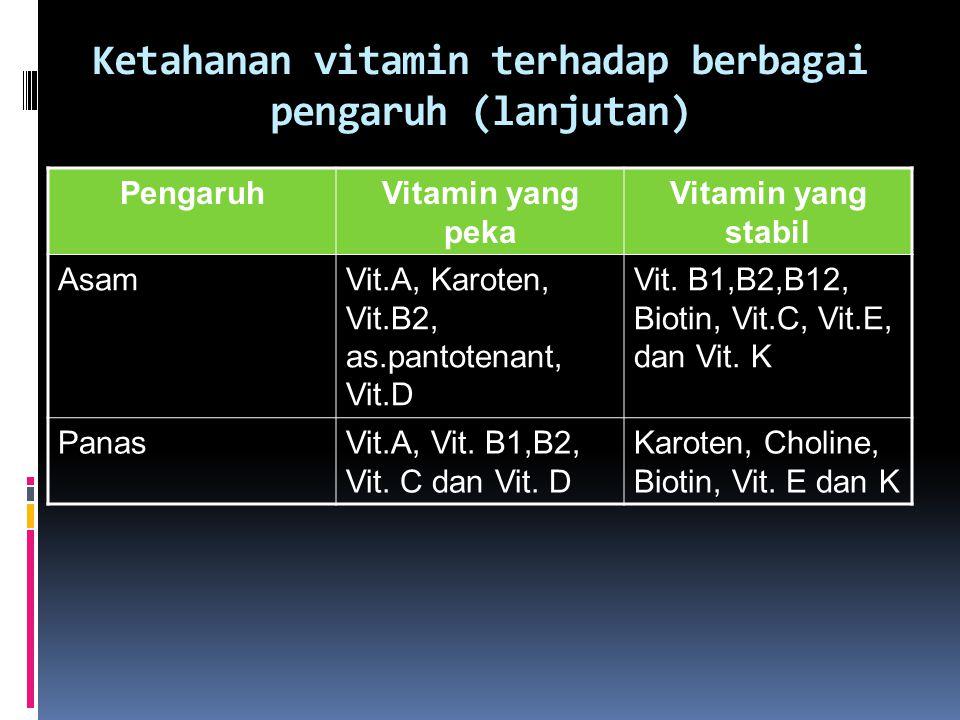 Ketahanan vitamin terhadap berbagai pengaruh (lanjutan)