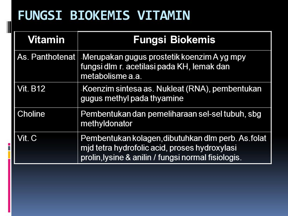 FUNGSI BIOKEMIS VITAMIN