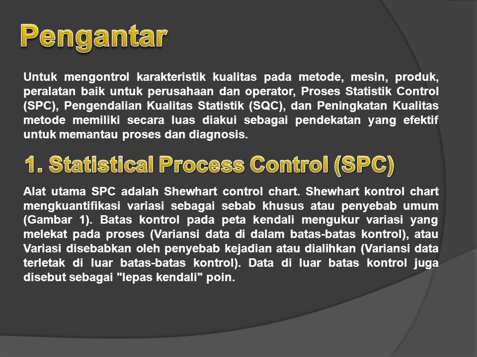 1. Statistical Process Control (SPC)