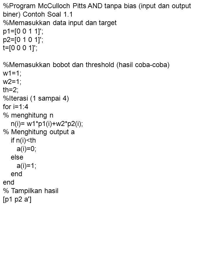 %Program McCulloch Pitts AND tanpa bias (input dan output biner) Contoh Soal 1.1