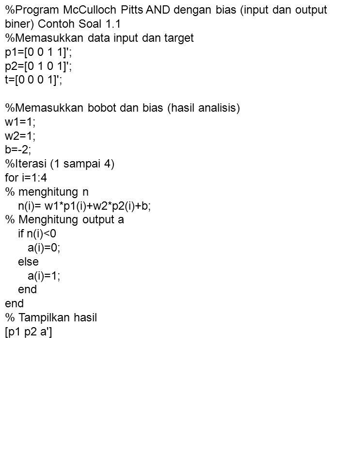 %Program McCulloch Pitts AND dengan bias (input dan output biner) Contoh Soal 1.1