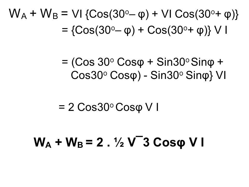 WA + WB = VI {Cos(30o– φ) + VI Cos(30o+ φ)}