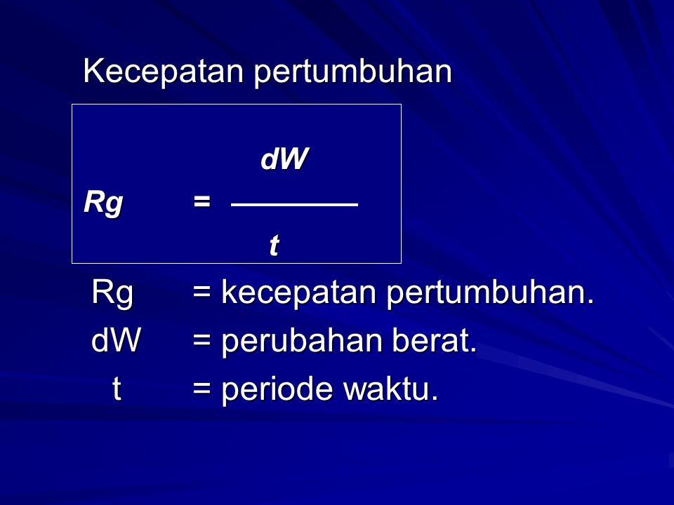 Rg = kecepatan pertumbuhan. dW = perubahan berat. t = periode waktu.