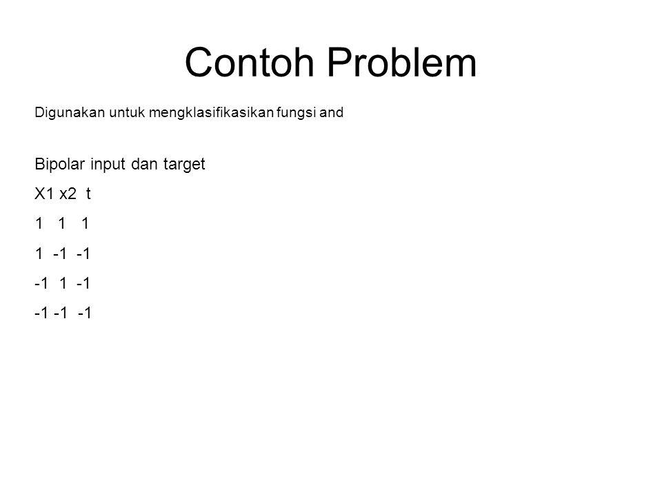 Contoh Problem Bipolar input dan target X1 x2 t 1 1 1 1 -1 -1 -1 1 -1