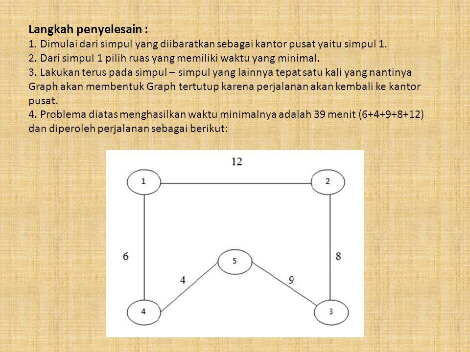 Langkah penyelesain : 1. Dimulai dari simpul yang diibaratkan sebagai kantor pusat yaitu simpul 1.