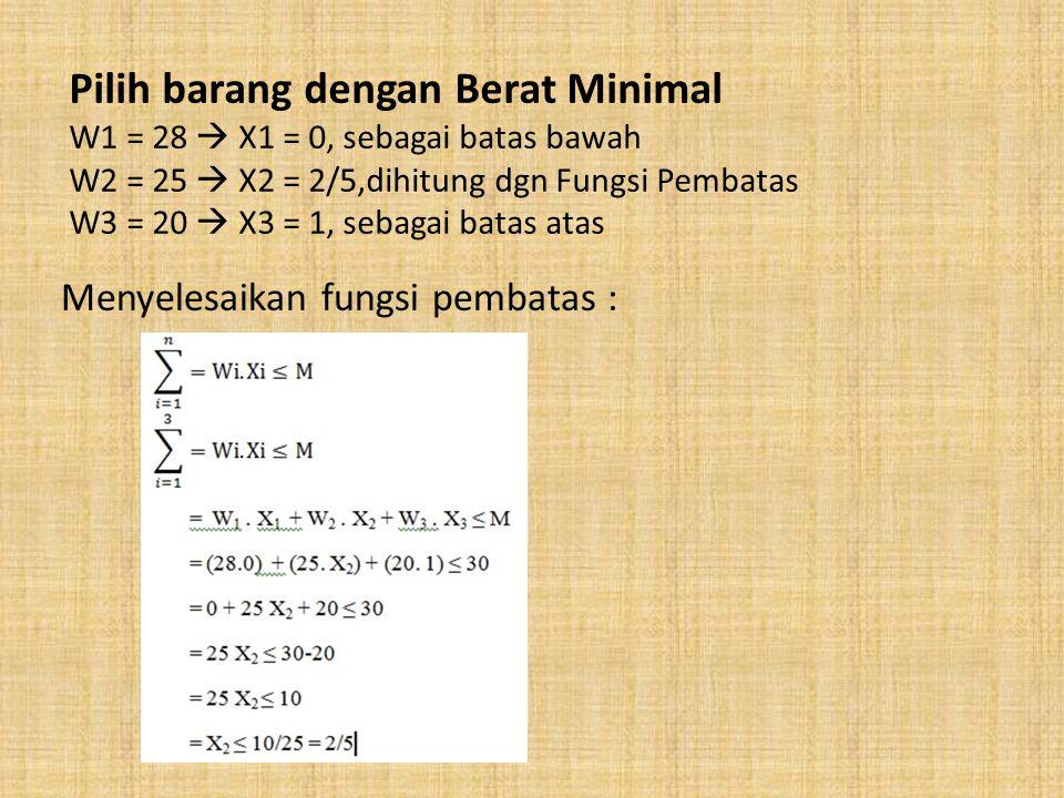 Pilih barang dengan Berat Minimal W1 = 28  X1 = 0, sebagai batas bawah W2 = 25  X2 = 2/5,dihitung dgn Fungsi Pembatas W3 = 20  X3 = 1, sebagai batas atas